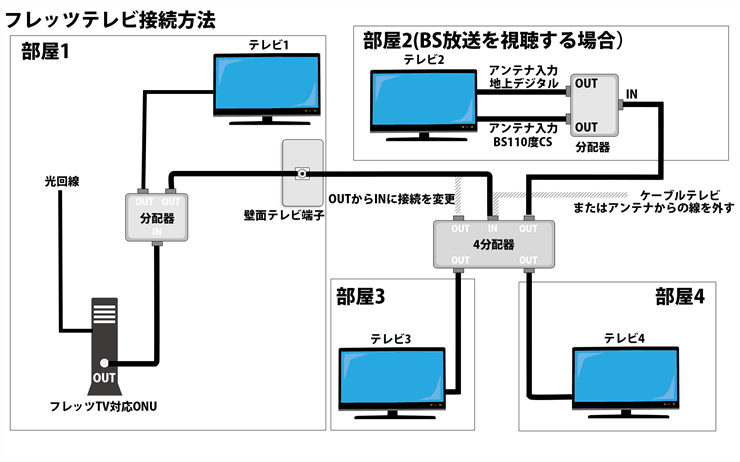 のみ jcom テレビ