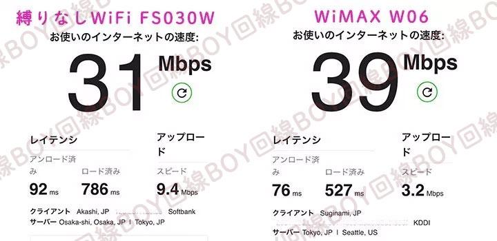 縛り なし wifi wimax