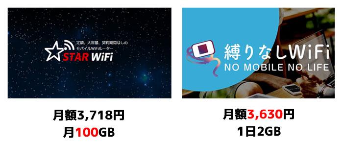 Star wifiと縛りなしWiFiの比較